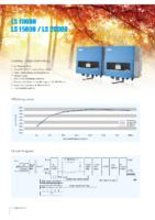 1KW – 2KW Inverter